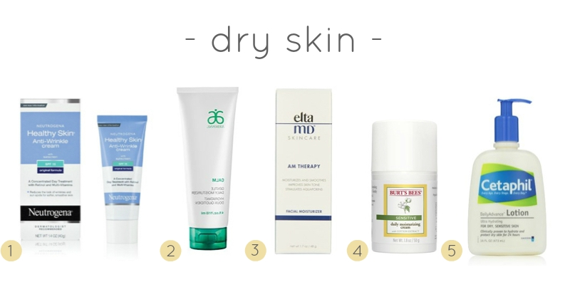 Best Moisturizers for All Skin Types