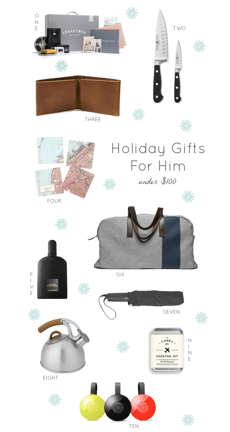 Men's Holiday Gifts